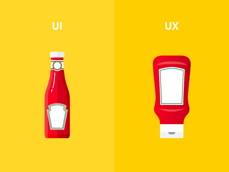 Exemplo de UX e UI Heinz